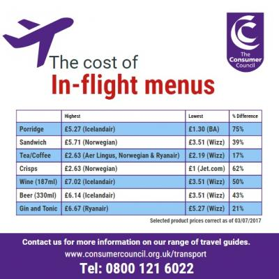 Airline menus - 'sky high' or 'down to earth'?